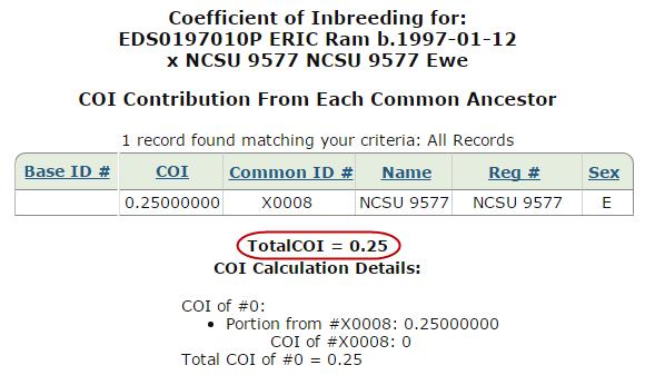 Example 1 Coefficient of Inbreeding Analysis Report